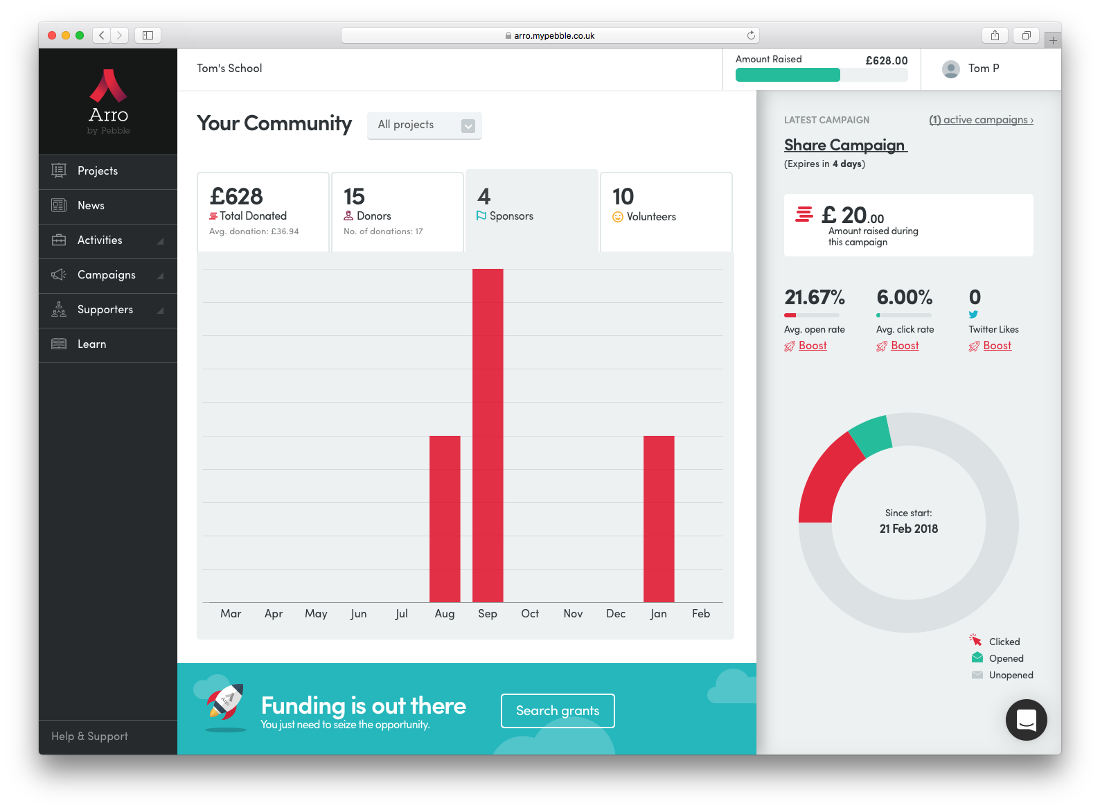 """A screenshot of the Arro dashboard"""